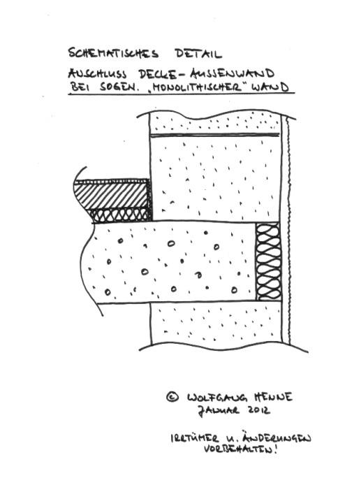 wandaufbau bei monolithischer au enwand. Black Bedroom Furniture Sets. Home Design Ideas