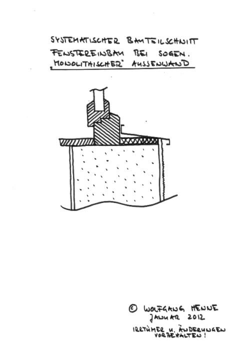was kostet fenstereinbau fenster einbauen was kostet es myhammer preisradar was kostet ein. Black Bedroom Furniture Sets. Home Design Ideas