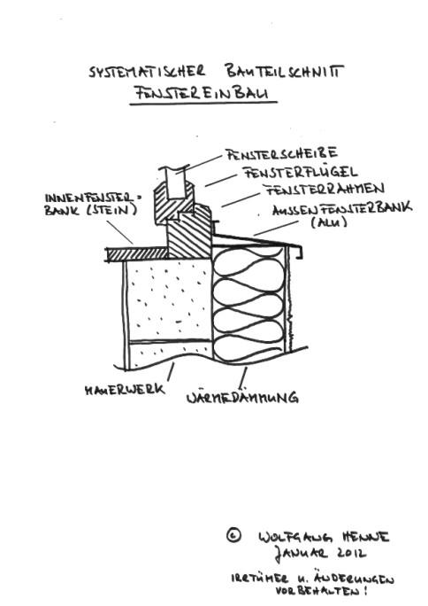 fenstereinbau bei w rmed mm verbundsystem. Black Bedroom Furniture Sets. Home Design Ideas